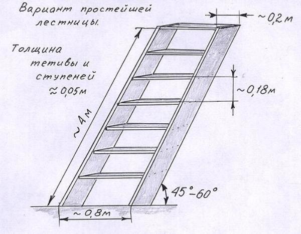 Схема изготовления лестниц своими руками