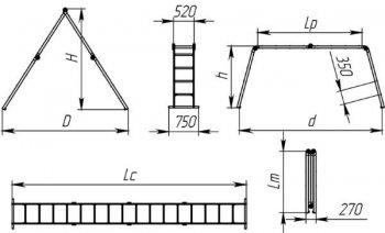 Телескопическая лестница: каким требованиям должна отвечать конструкция